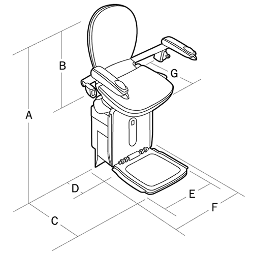 Acorn 180 Stairlift Dimensions